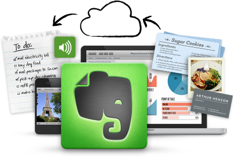 evernote save your content
