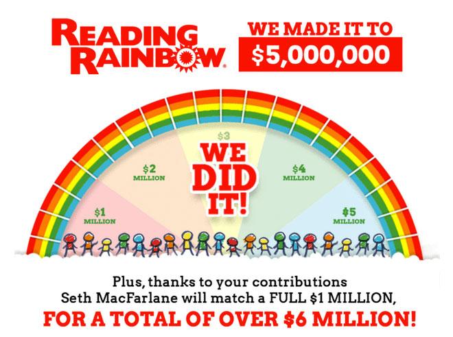 reading rainbow kickstarter numbers